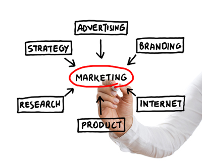 /upload/blog/863/marketing-Advertising.jpg